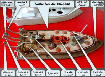 صيانة المكواة الكهربائية